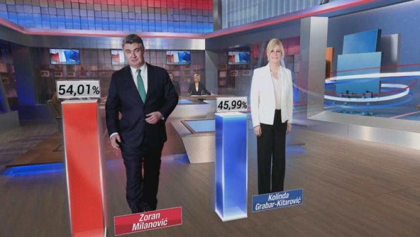 Milanović je pobjednik, Kolinda izgubila izbore
