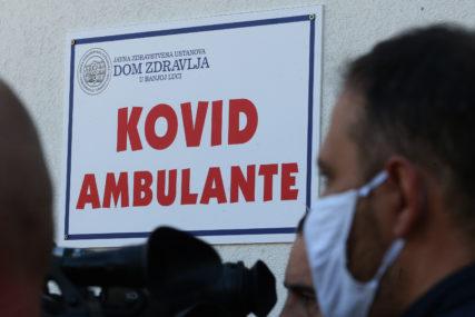 Korona potvrđena kod još 471 osobe u Srpskoj, najviše među Banjalučanima